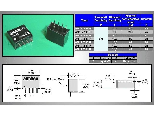 Module convertisseur DC-DC DC05-24S-1W